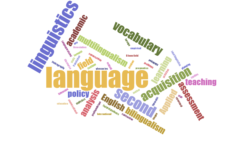 Applied Linguistics word cloud