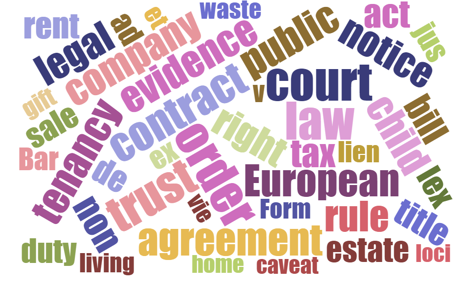 Law word cloud